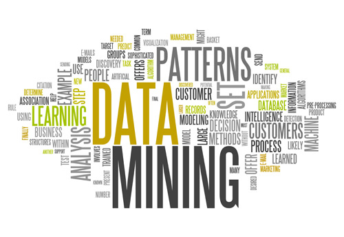 Data Mining: Clustering and Association